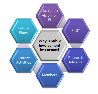 Why is public involvement important